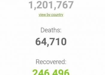 آخرین آمار کرونا در جهان + عکس